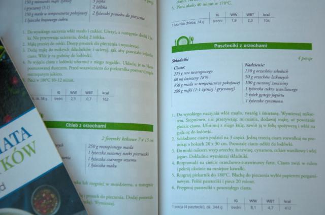 Kuchnia Dla Diabetyków 3mam Cukier